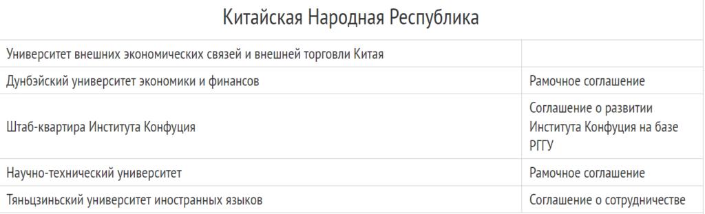 Университеты с китайским - РГГУ - ichinese8.ru