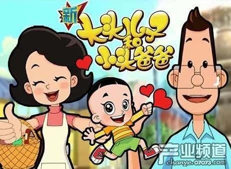Китайские мультсериалы: Крупноголовый сын, мелкоголовый  папа